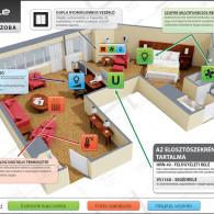 intelligens ház szállodai szoba relé