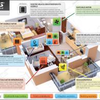 intelligens ház lakás rf control